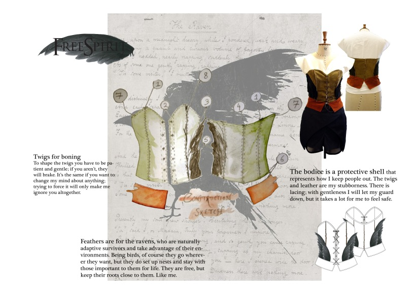 Plan page for corset